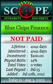 www.hyipscope.org - hyip bluechips finance