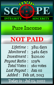 www.hyipscope.org - hyip pure income