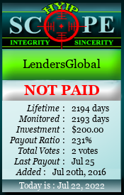 www.hyipscope.org - hyip lenders global