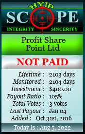 www.hyipscope.org - hyip profit share point