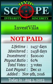 www.hyipscope.org - hyip invest villa