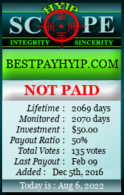 www.hyipscope.org - hyip best pay hyip