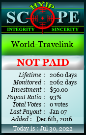 www.hyipscope.org - hyip world travelink