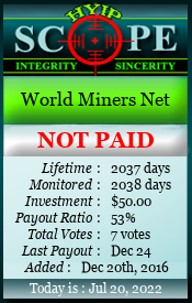 www.hyipscope.org - hyip world miners net