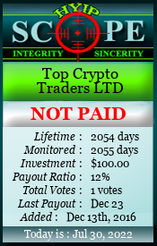 www.hyipscope.org - hyip top crypto traders ltd