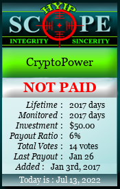 www.hyipscope.org - hyip crypto power