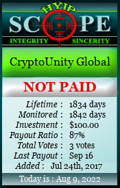 www.hyipscope.org - hyip cryptounity global ltd