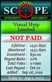 https://www.hyipscope.org/details-7705.html