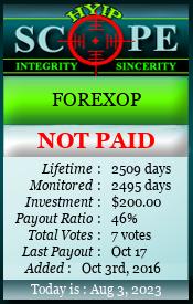 Forexop мониторинг 11