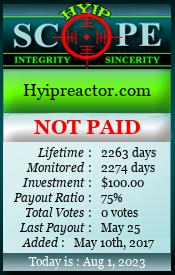 hyipscope.org