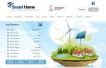 Smart Home Ltd. Thumbnail